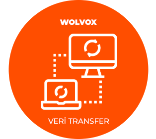 wolvox-crm